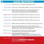 """""""Πολιτιστικές Εκδηλώσεις Ιούλιος 2014""""του Δήμου Περιστερίου"""