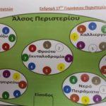 ΚΑΡΕ-ΚΑΡΕ στις Συνήθειες Υγείας μας στο Άλσος Περιστερίου