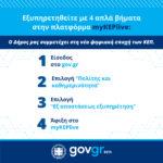 Το myKEPlive λειτουργεί στο Δήμο Περιστερίου «Εξυπηρέτηση από το ΚΕΠ μέσω βιντεοκλήσης»